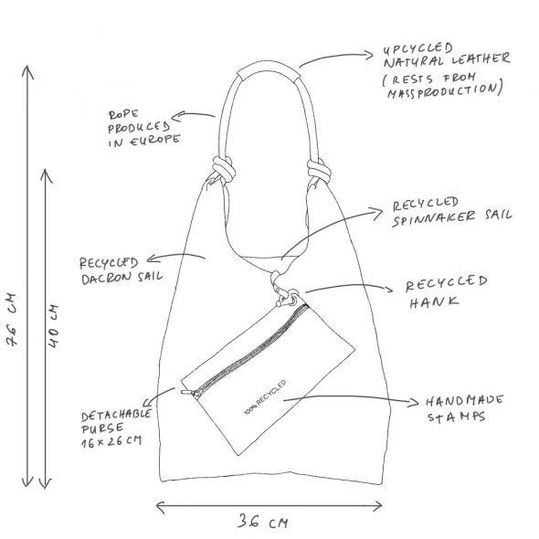 Seashopper handbag